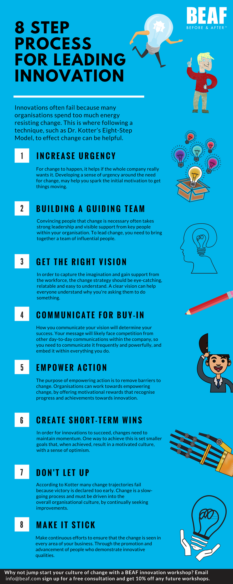 8 step process for leading change infographic